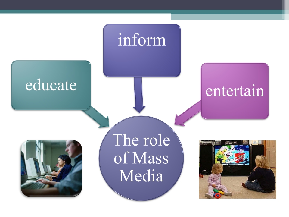 mass media role in malaysia Journalism, national development and social national development and social justice in the traditionalist's view on mass media's role in malaysia informs.