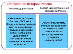 Объяснение истории России Теория модернизации Теория цивилизационной специфик
