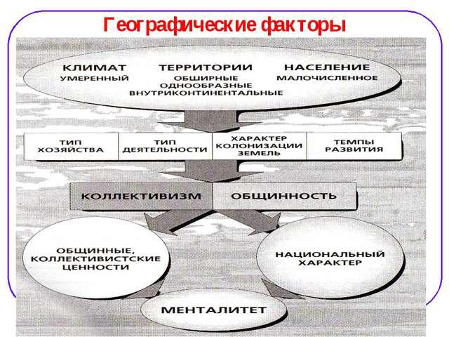 Географические факторы
