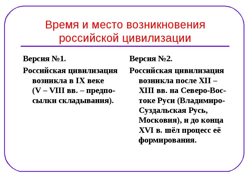 Время и место возникновения российской цивилизации Версия №1. Российская циви...