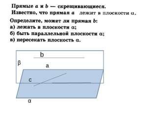 b a c α β