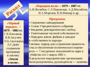 Раскол «Чёрный передел» – 1879 – 1882 гг. Г.В.Плеханов, В.И.Засулич, П.Б.Аксе