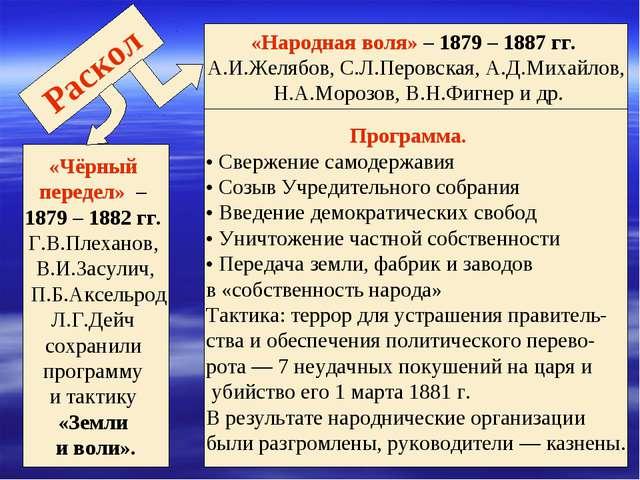 Раскол «Чёрный передел» – 1879 – 1882 гг. Г.В.Плеханов, В.И.Засулич, П.Б.Аксе...