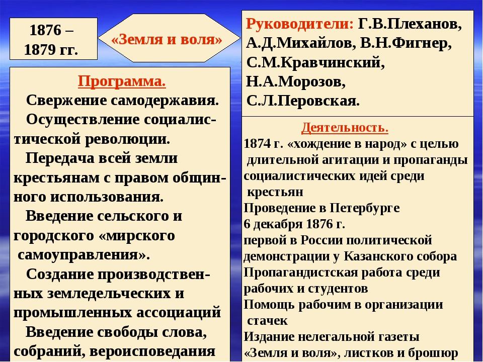 «Земля и воля» 1876 – 1879 гг. Руководители: Г.В.Плеханов, А.Д.Михайлов, В.Н....