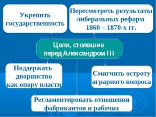 Цели, стоявшие перед Александром III Укрепить государственность Пересмотреть