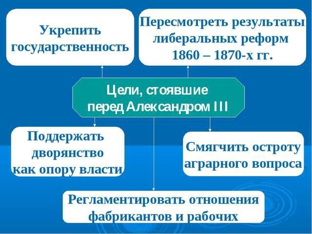 Цели, стоявшие перед Александром III Укрепить государственность Пересмотреть...