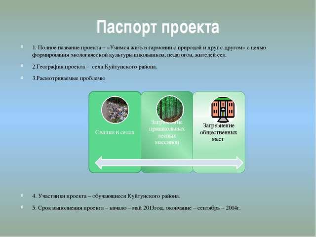 Паспорт проекта 1. Полное название проекта – «Учимся жить в гармонии с природ...
