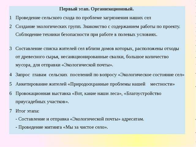 Первый этап. Организационный. 1 Проведение сельского схода по проблеме загря...