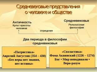 Средневековые представления о человеке и обществе Античность Средневековье Ку