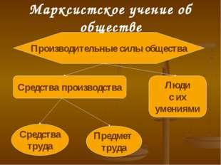 Марксистское учение об обществе Производительные силы общества Средства произ