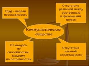 Коммунистическое общество Отсутствие различий между умственным и физическим т