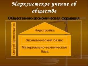 Марксистское учение об обществе Общественно-экономическая формация Надстройка