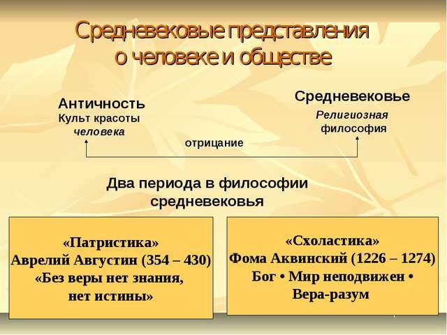Средневековые представления о человеке и обществе Античность Средневековье Ку...