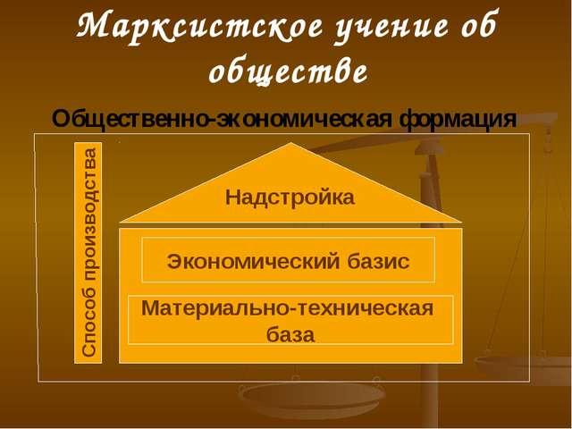 Марксистское учение об обществе Общественно-экономическая формация Надстройка...