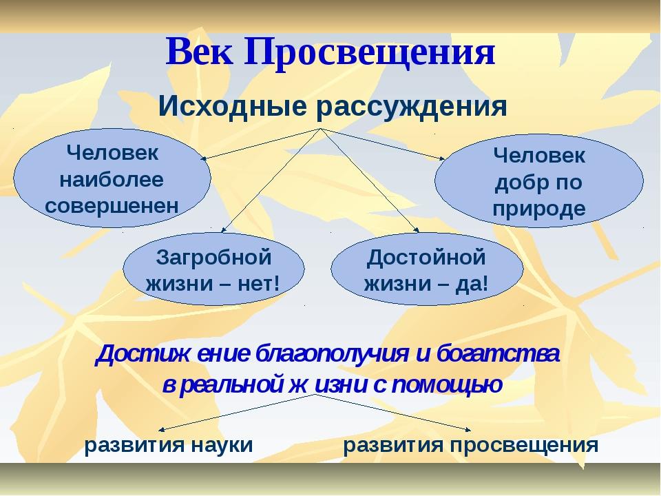 Век Просвещения Исходные рассуждения Человек наиболее совершенен Загробной жи...