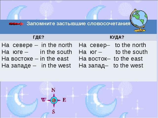 Запомните застывшие словосочетания  ГДЕ?КУДА? На севере – in the north На ю...