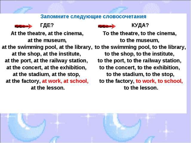 Запомните следующие словосочетания ГДЕ?КУДА? At the theatre, at the cinema,...