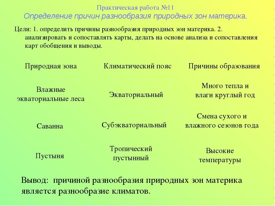 Практическая работа №11 Определение причин разнообразия природных зон материк...