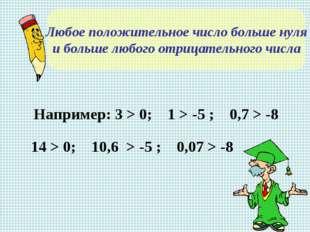 Любое положительное число больше нуля и больше любого отрицательного числа На
