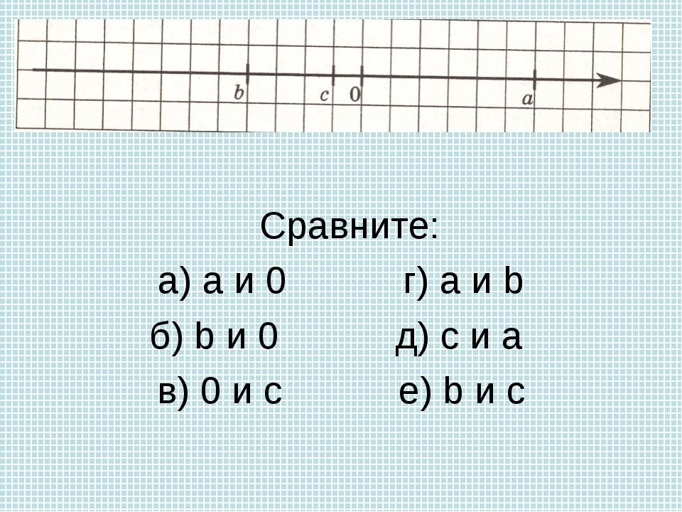 Сравните: а) a и 0 г) а и b б) b и 0 д) с и а в) 0 и с е) b и с