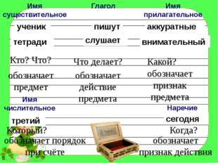 ученик внимательный слушает третий пишут тетради аккуратные сегодня 6 Имя сущ