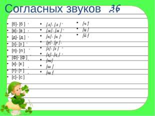 Согласных звуков … [б]- [б ] [в]- [в ] [д]- [д ] [з]- [з ] [п]- [п ] [ф]- [ф