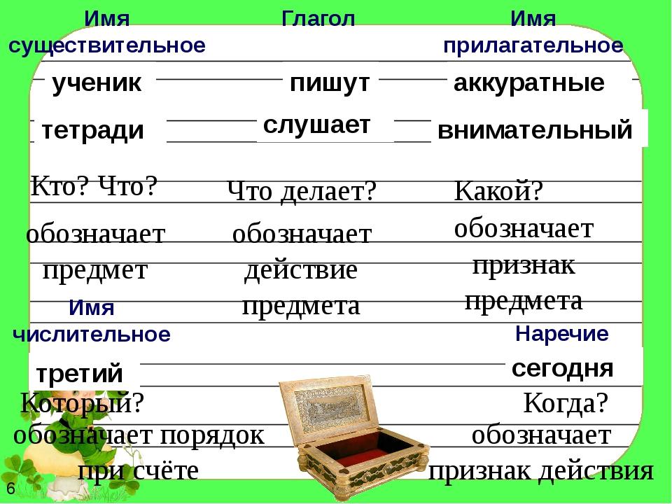 ученик внимательный слушает третий пишут тетради аккуратные сегодня 6 Имя сущ...