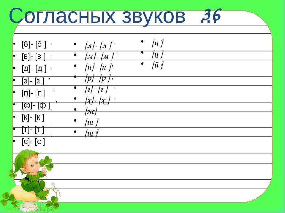 Согласных звуков … [б]- [б ] [в]- [в ] [д]- [д ] [з]- [з ] [п]- [п ] [ф]- [ф...