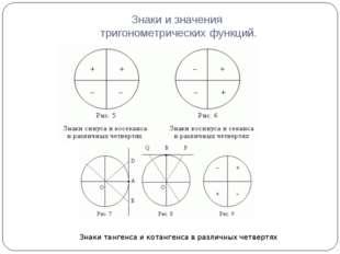 Знаки и значения тригонометрических функций. Знаки тангенса и котангенса в ра