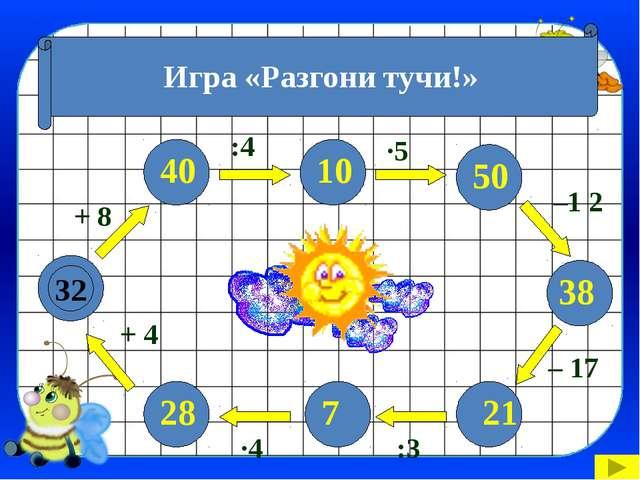 Игра «Разгони тучи!» 32 + 8 + 4 ∙4 :3 – 17 –1 2 ∙5 :4 40 28 7 21 38 50 10