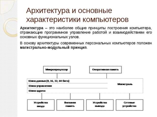 Архитектура и основные характеристики компьютеров Архитектура – это наиболее...