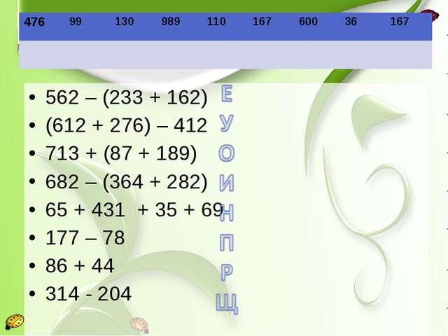 562 – (233 + 162) (612 + 276) – 412 713 + (87 + 189) 682 – (364 + 282) 65 + 4...