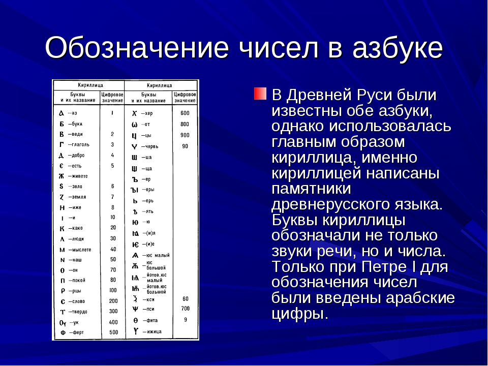 Обозначение чисел в азбуке В Древней Руси были известны обе азбуки, однако ис...