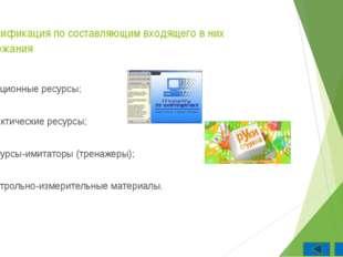 Критерий интерактивности Критерий интерактивности базируется на обще дидактич