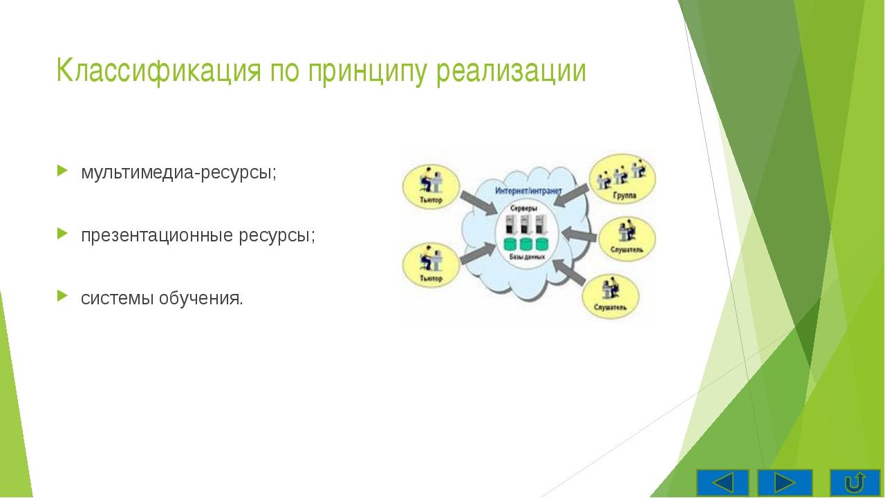 Критерий оценки ЭОР Инновационные Обеспечение всех компонентов образовательно...
