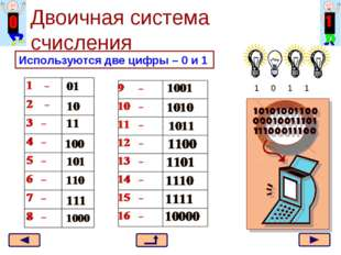 Двоичная система счисления 1 0 1 1 Используются две цифры – 0 и 1 * из 21