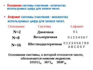 Основание системы счисления - количество используемых цифр для записи чисел.