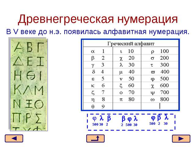 Древнегреческая нумерация В V веке до н.э. появилась алфавитная нумерация. *...