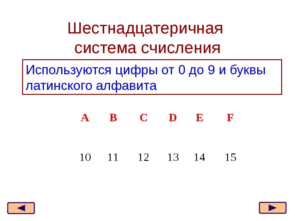 Шестнадцатеричная система счисления Используются цифры от 0 до 9 и буквы лати...