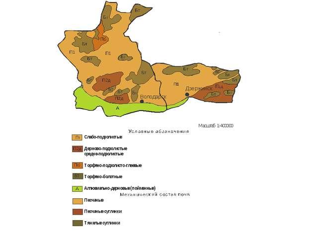 Почвенная карта Володарского района.