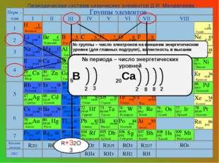 Электронная оболочка – это совокупность электронов, двигающихся вокруг ядра