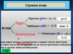 Свойства неметаллов Неметаллические свойства – это способность атомов притяги