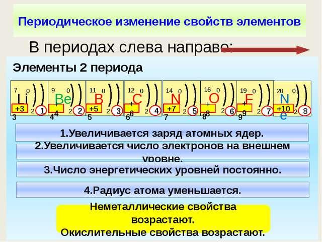 Оксиды солеобразующие