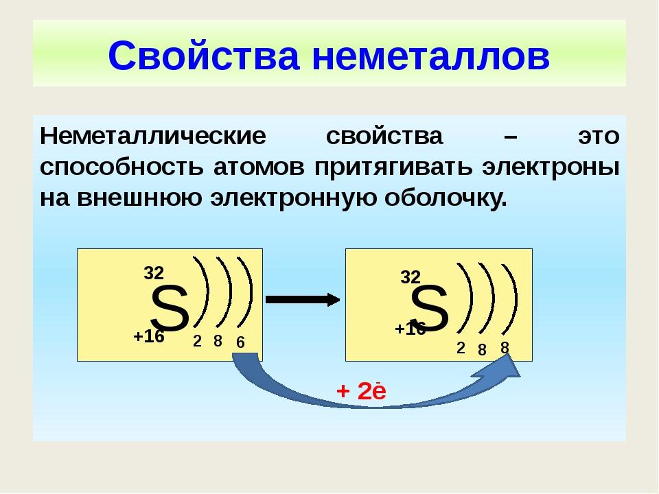 В группах сверху вниз: Элементы V A группы 1.Увеличивается заряд атомных ядер...