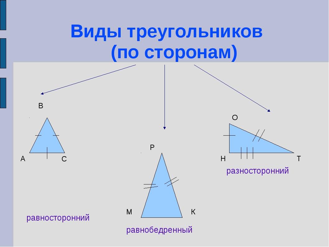Виды треугольников (по сторонам) равносторонний равнобедренный разносторонни...