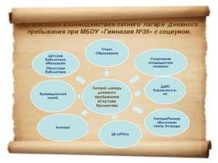 Организация взаимодействия летнего лагеря дневного пребывания при МБОУ «Гимна