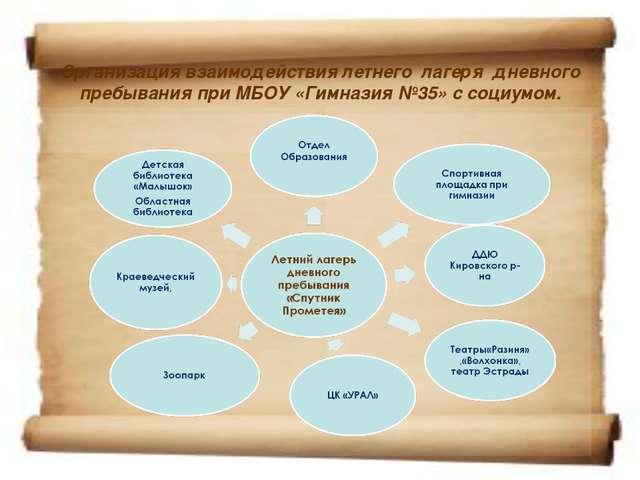 Организация взаимодействия летнего лагеря дневного пребывания при МБОУ «Гимна...