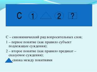 С – синонимический ряд вопросительных слов; 1 – первое понятие (как правило с