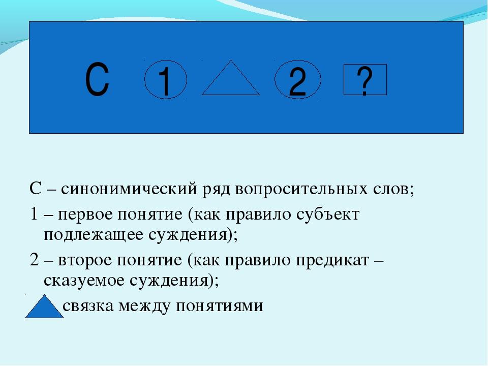 С – синонимический ряд вопросительных слов; 1 – первое понятие (как правило с...