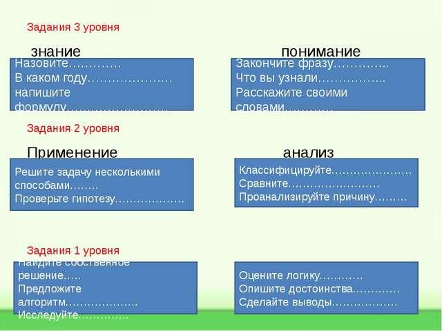 Задания 3 уровня знание понимание Задания 2 уровня Применение анализ Задания...